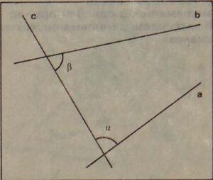 Неевклидова геометрия - равнина