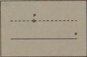 Неевклидова геометрия - пети полстулат