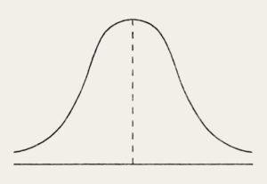 Плътност на гаусовото разпределение