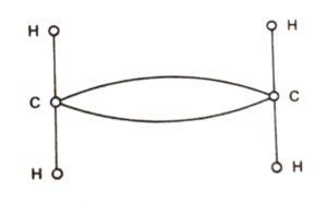 Нагледно изобразяване на химичната формула на етилена